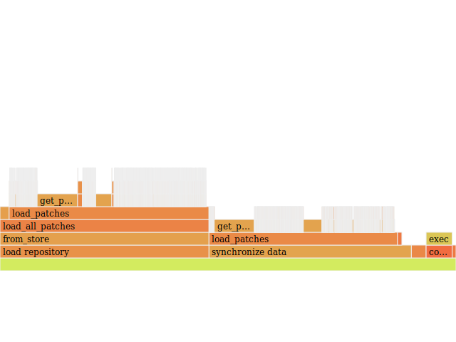 A flamegraph showing two different calls to load_patches taking most the time